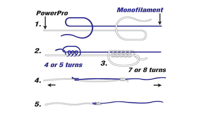 Fishing Knots: How to tie fishing knots